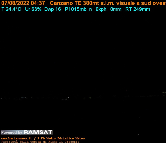 Webcam di Canzano (TE)